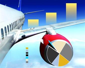 2008年重组成立的中航工业就将