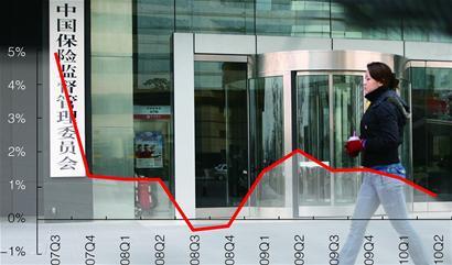 21经济观察_经济观察网 记者   3月21日,廊坊市升级限购政策. -廊坊限购升级 下...